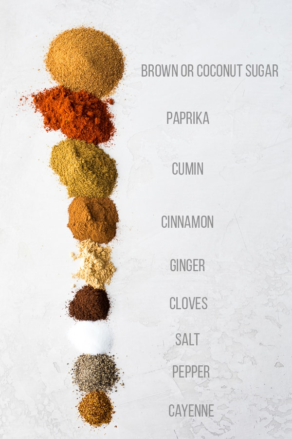 Homemade Moroccan Spice Blend